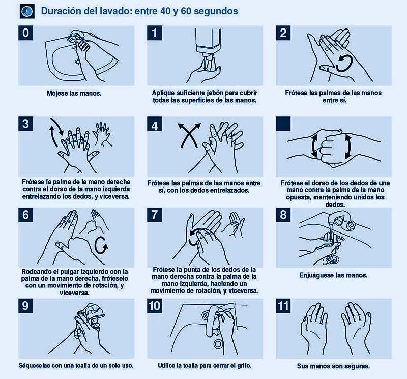covid 19 imagen de lavado de manos